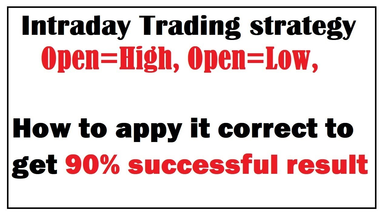 intraday trading strategies | open high low strategy