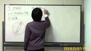 伏角・全磁気・磁極と地磁気極-15