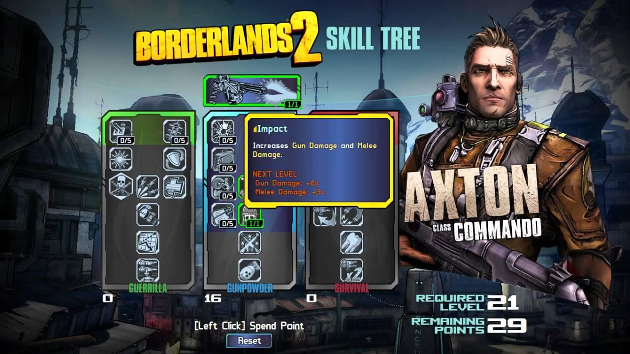 how to build siren borderlands 2