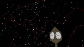 Coordinate Systems:  The Horizon System