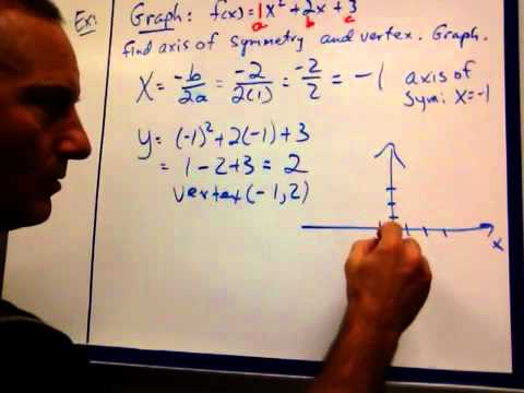 4 2 Standard Form Of A Quadratic Function Youtube