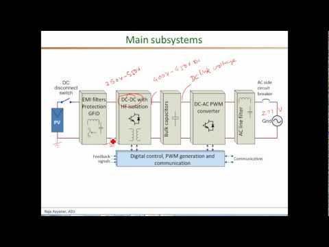 PV string inverter overview part1