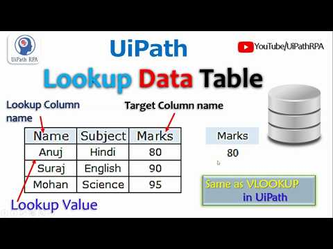 Uipath Output Data Table Example