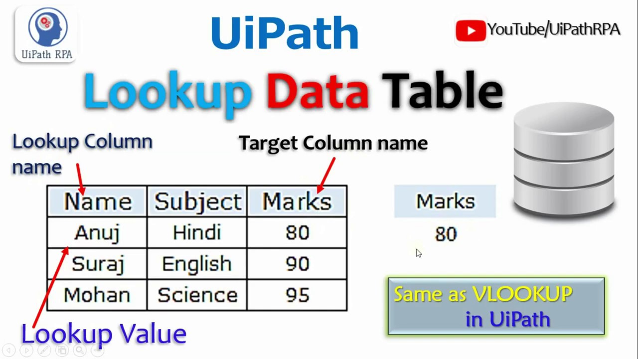 UiPath-Lookup Data Table|Excel Automation|UiPath RPA Tutorial