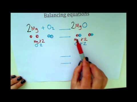 KS3 - Balancing Equations - YouTube