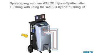 WAECO Servicio de Aire Acondicionado kit Flush híbrido Mp3