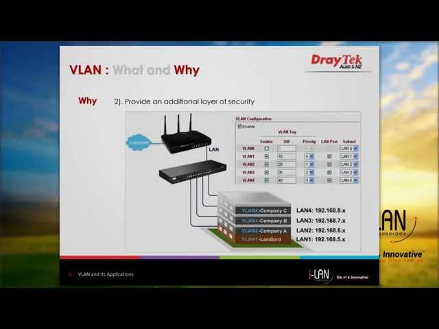 Webinar - VLAN and its Applications