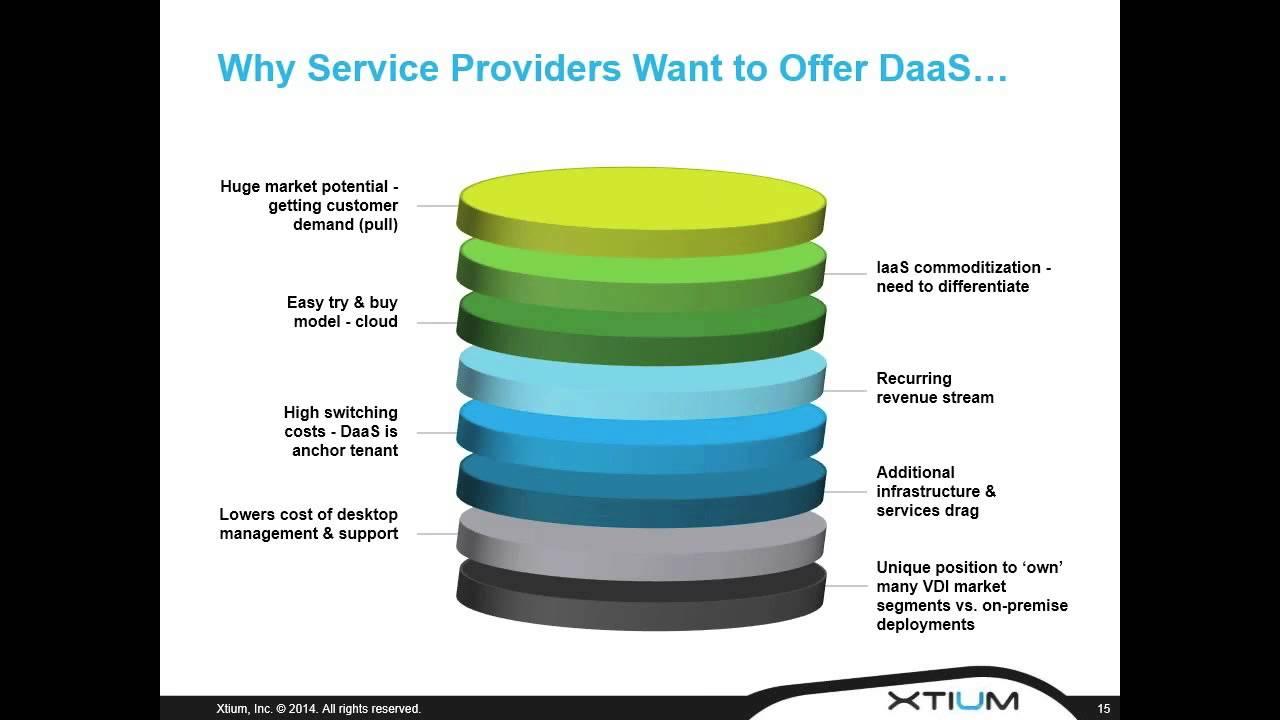 Building a Business Around Desktop as a Service (DaaS)