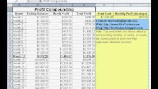 Profit Compounding