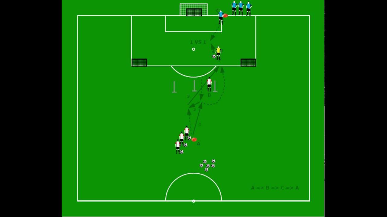 مصطلحات تدريب كرة القدم