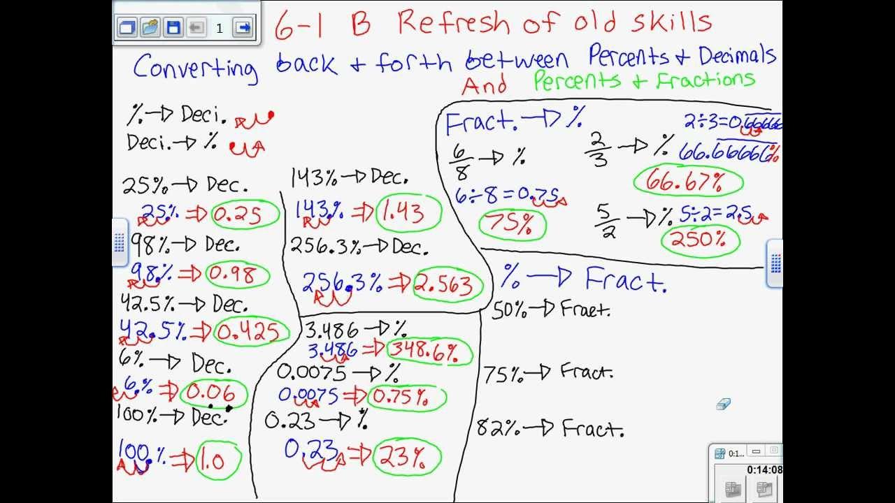 6-1 B Refresher- Converting Between Percents \u0026 Decimals and Percents \u0026 Fractions  7th Grade Math - YouTube [ 720 x 1280 Pixel ]