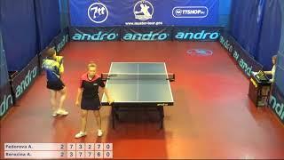 Настольный теннис матч 180718 3 Федорова Арина Березина Анастасия