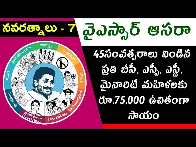 YS Jagan Mohan Reddy's Promises | #Navaratnalu 7 | #YSRAasara