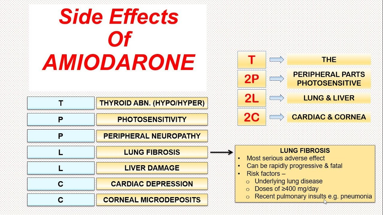 Side Effects of Amiodarone - YouTube