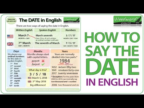 anglais Dating Show