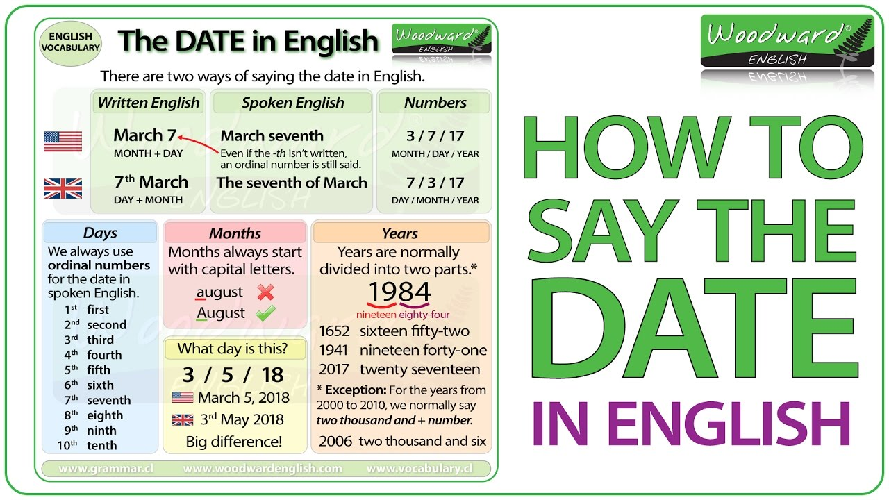 Dating in english