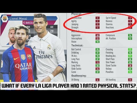 What If Every Player In La Liga Had 1 Rated Physical Stats? - FIFA 17 Experiment