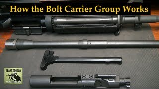 How The AR 15 Bolt Carrier Group Works
