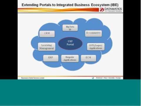 """""""CFO Insight"""" for Mobile - Datamatics Webcast"""