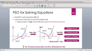 Java for Scientific Computing: Particle Swarm Optimization (finding roots) -- Part 4