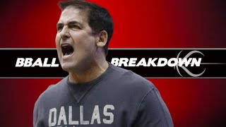 Why Mark Cuban and the Mavericks are Right About Goaltending