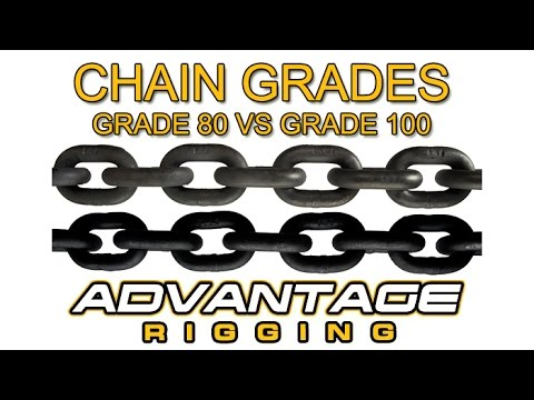 Grade 80 vs grade 100 chain and components advantage for Cucinare a 80 gradi