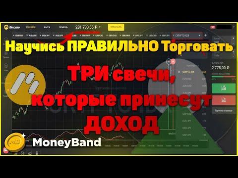 Торговля всего на 3 СВЕЧАХ, которая принесет вам УСПЕХ. 28 дней до ЗАКРЫТИЯ Бинарных опционов в РФ
