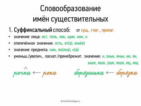 Словообразование имён существительных (6 класс, видеоурок-презентация)