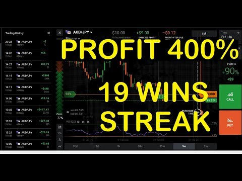 profit 400% with analysis candle pattern and trend line New strategy trading binary