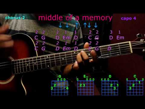 middle of a memory cole swindell guitar chords