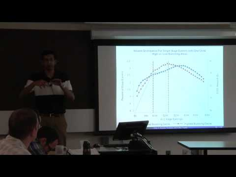 Topic 5: Income Taxation and Labor Supply part 2 | Economics 2450A: Public Economics
