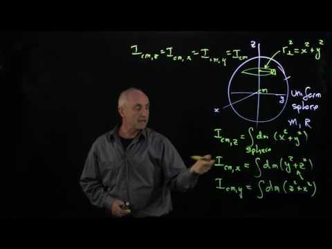 29.5 Deep Dive - Moment of Inertia of a Sphere