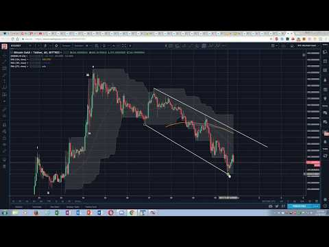 Bitcoin Gold Technical Analysis And Bitcoin Cash Update...