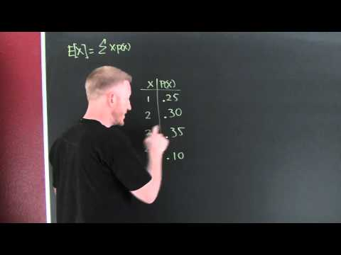 The Mean (expected value) of a Discrete Probability Distribution