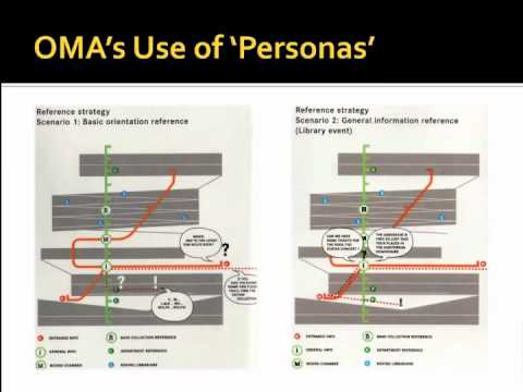 OMA's Design Process and the User