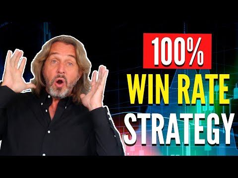 """Trading Strategy With A High Win Rate – Why I LOVE Trading """"The Wheel"""""""