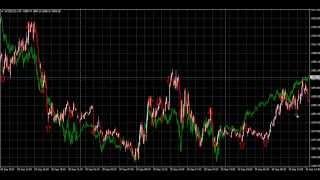 Multi Instrument indicator for FOREX arbitrage