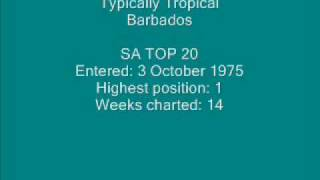 Typically Tropical - Barbados.wmv