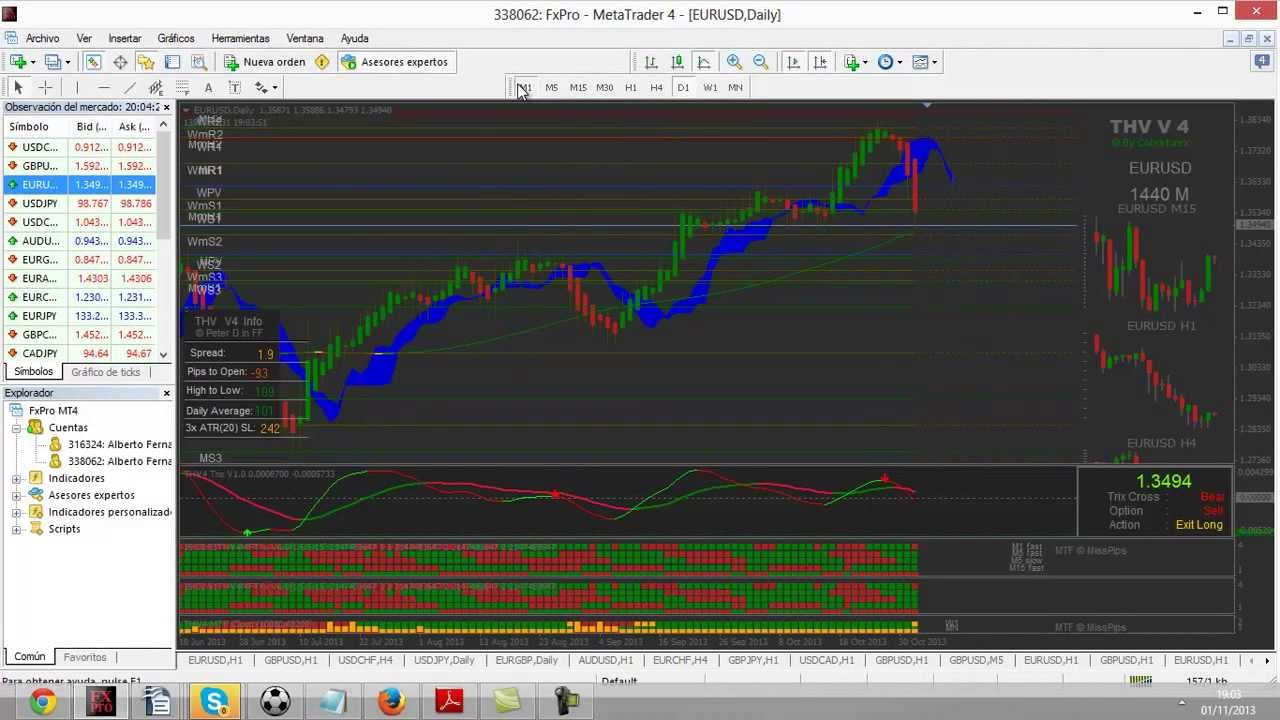 Make a living out of binary options