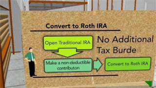 Open a Traditional IRA and Convert to Roth | Fidelity