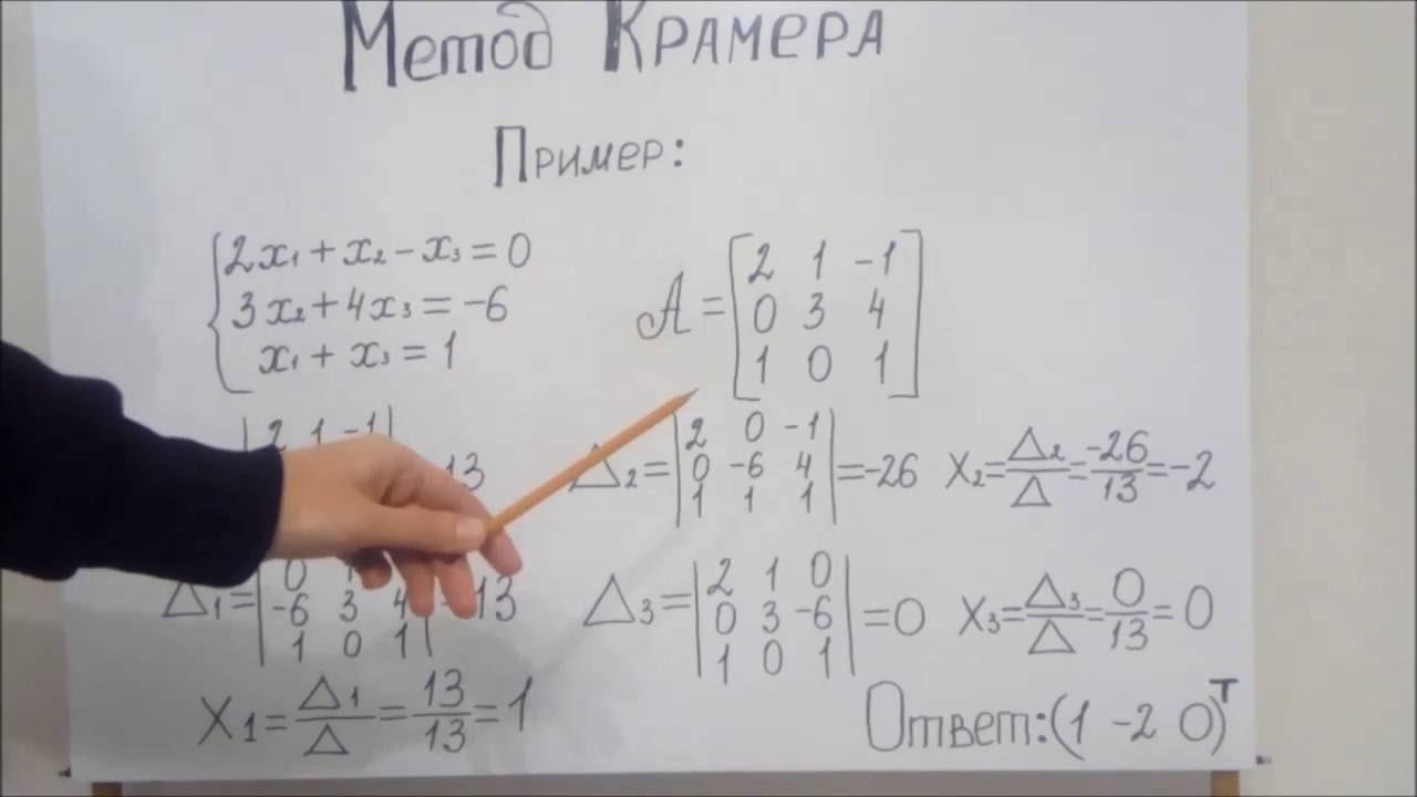 Метод Крамера - YouTube