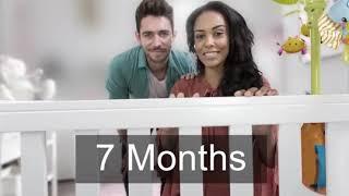 Πώς βλέπει ένα νεογέννητο μωρό μέχρι και ενός έτους     ...ΟΠΤΙΚΆ 67e88f76617
