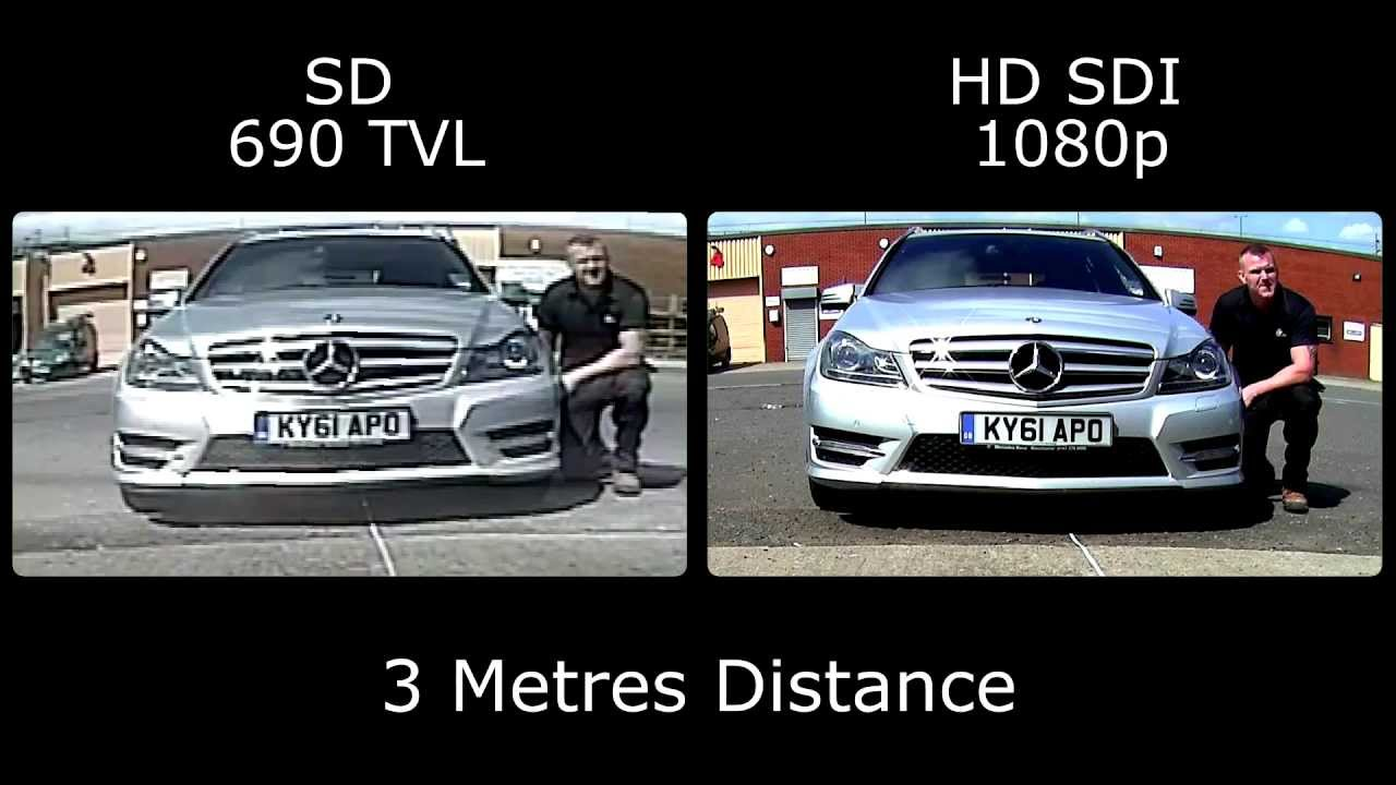 Unison Cctv Hd Vs Sd Quality Comparison Youtube