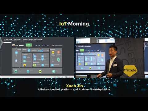 Alibaba cloud IoT platform and AI driven industry brains