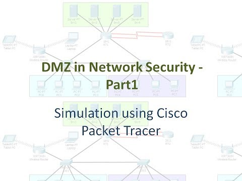 DMZ In Network Security Part1 YouTube