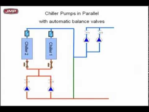 Primary Secondary Pumping  YouTube