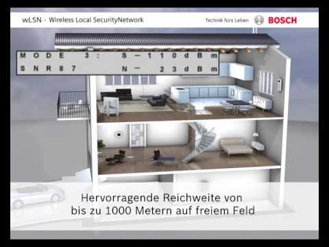 Bosch Easy Series WLSN Funkalarmanlage