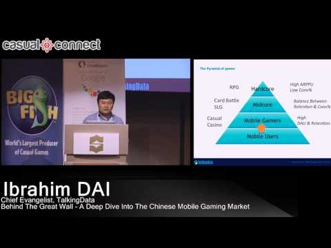Behind The Great Wall - A Deep Dive Into The Chinese Mobile Gaming Market   Ibrahim DAI