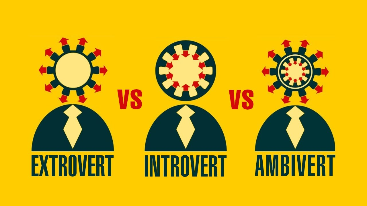 Introvert vs Extrovert vs Ambivert - Which One Are You?