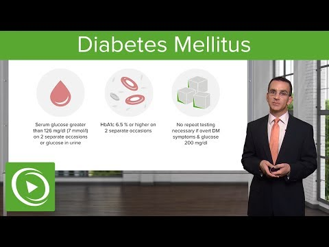 Diabetes Mellitus and Type 2 Diabetes: Diagnosis & Management – Family Medicine | Lecturio